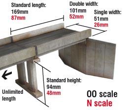 Scalescenes R012