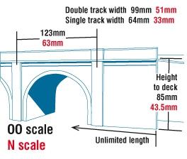 Scalescenes R017
