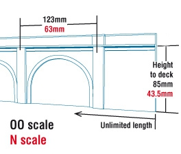 Scalescenes R018