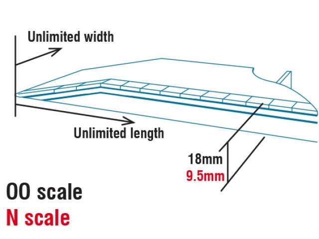 Scalescenes Station Platform