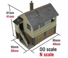 Scalescenes R010 Signalbox