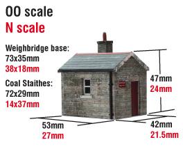 Scalescenes Weighbridge or Coal Office