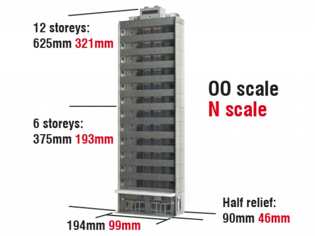 Scalescenes Office Block