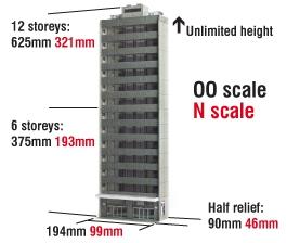 Scalescenes T007